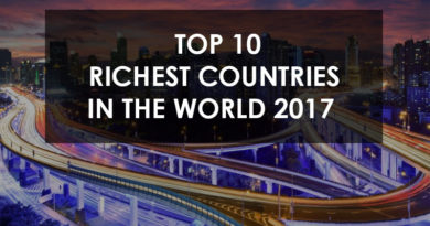 Top Ten Richest Countries in the World for the year 2017